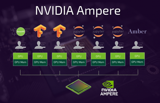 NVIDIA Ampere w służbie Data Science